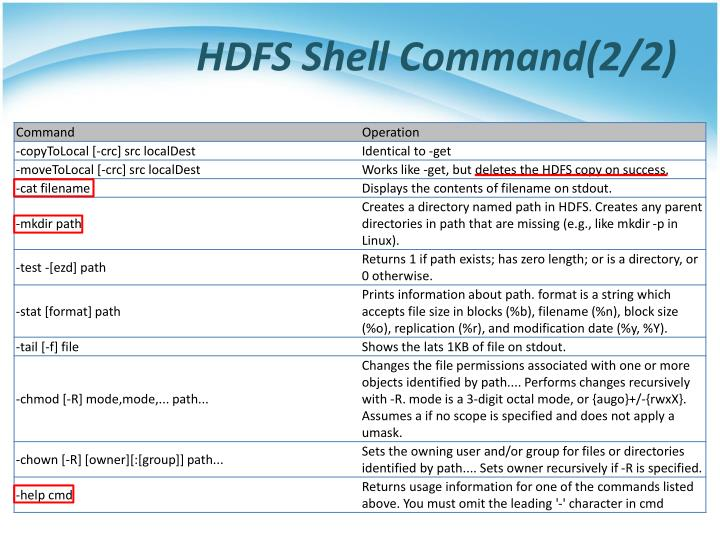 HDFS Shell Command(2/2)