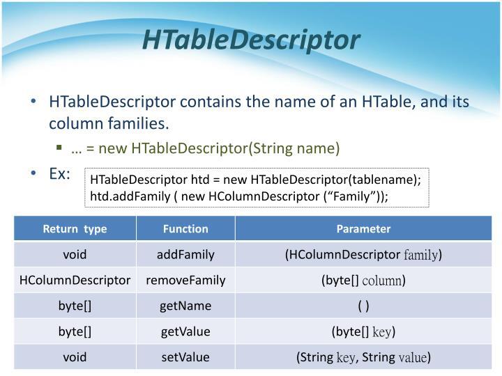 HTableDescriptor