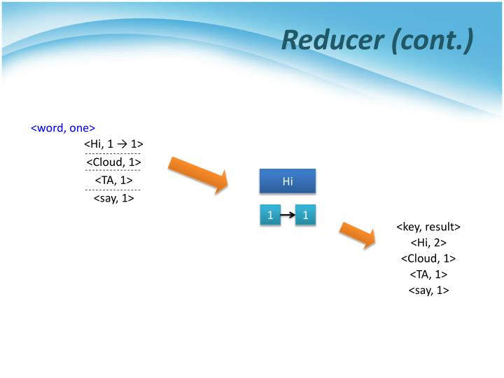 Reducer (cont.)