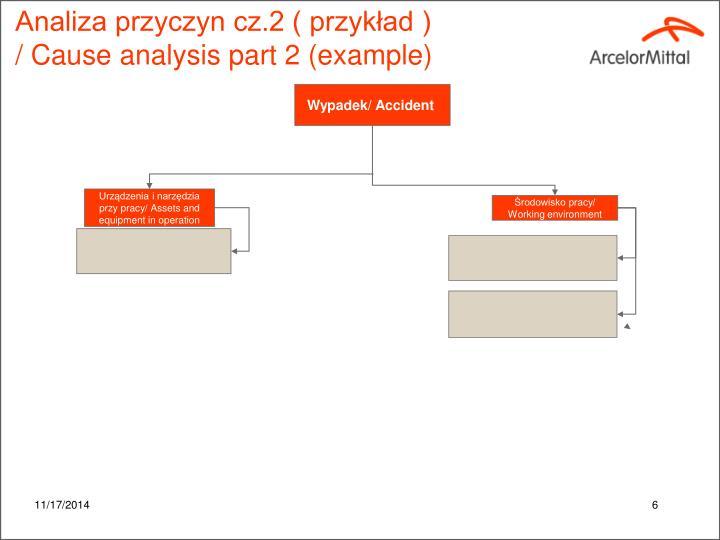 Analiza przyczyn cz.2 ( przykład )
