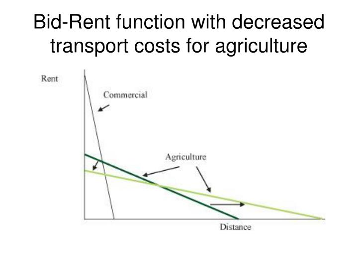 Bid-Rent function with decreased transport costs for agriculture