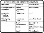 sources of funding for infrastructure