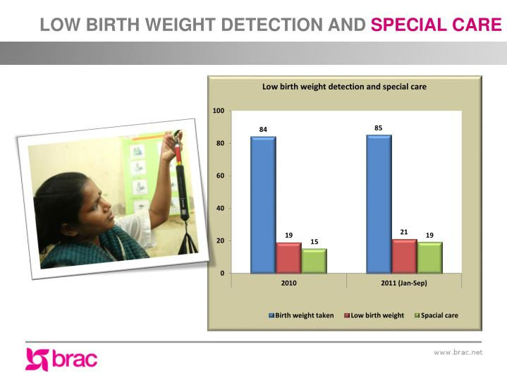 LOW BIRTH WEIGHT DETECTION AND