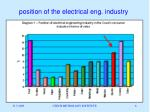 position of the electrical eng industry