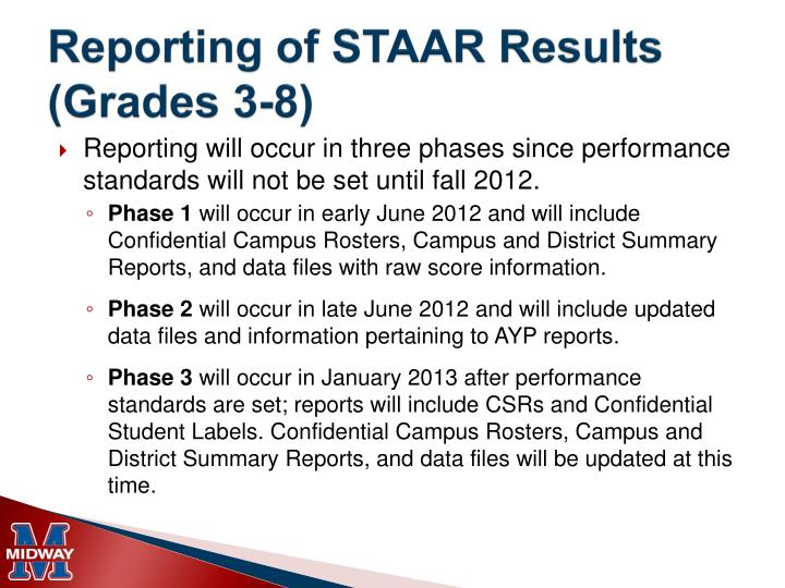 Reporting of STAAR Results (Grades 3-8)