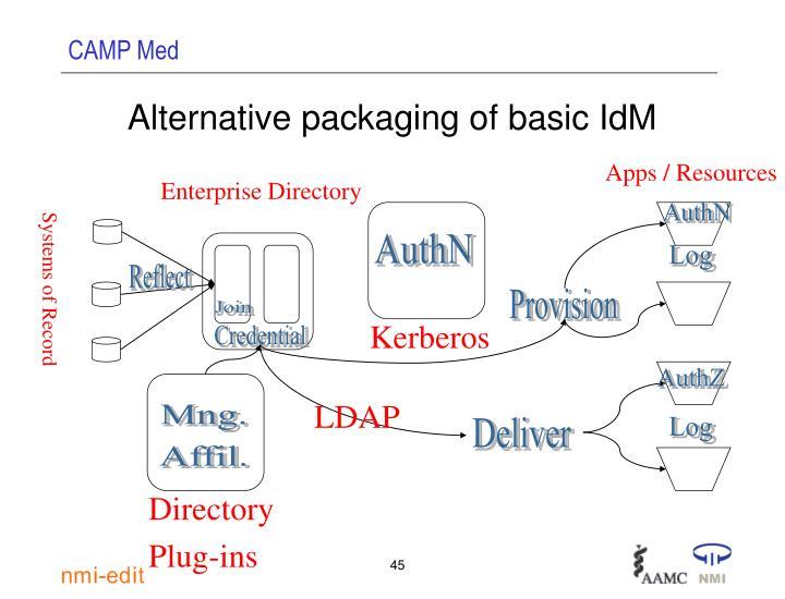 Alternative packaging of basic IdM