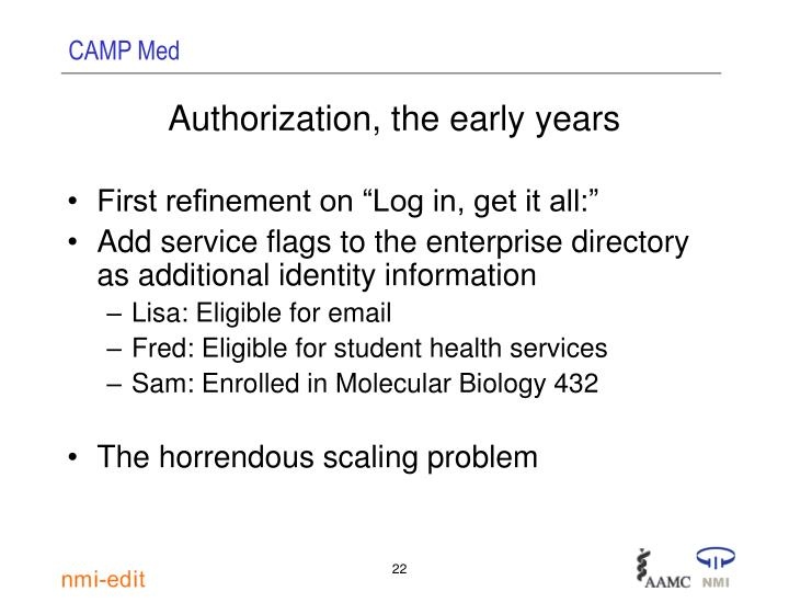 Authorization, the early years