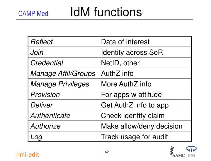 IdM functions