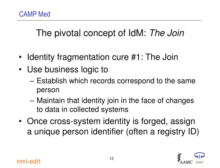 The pivotal concept of IdM: