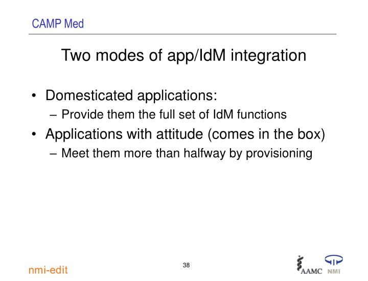 Two modes of app/IdM integration