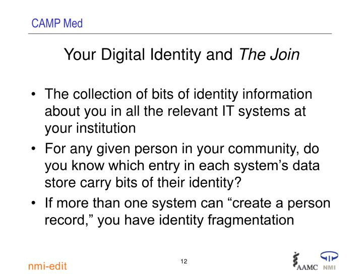 Your Digital Identity and