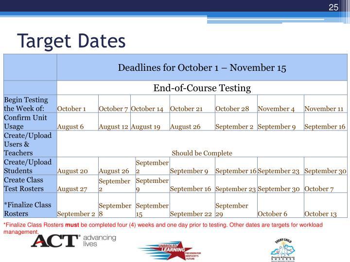 Target Dates