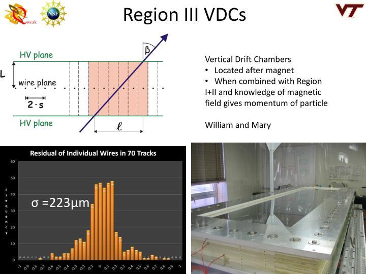 Region III VDCs