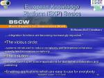 european knowledge platform ekp basics