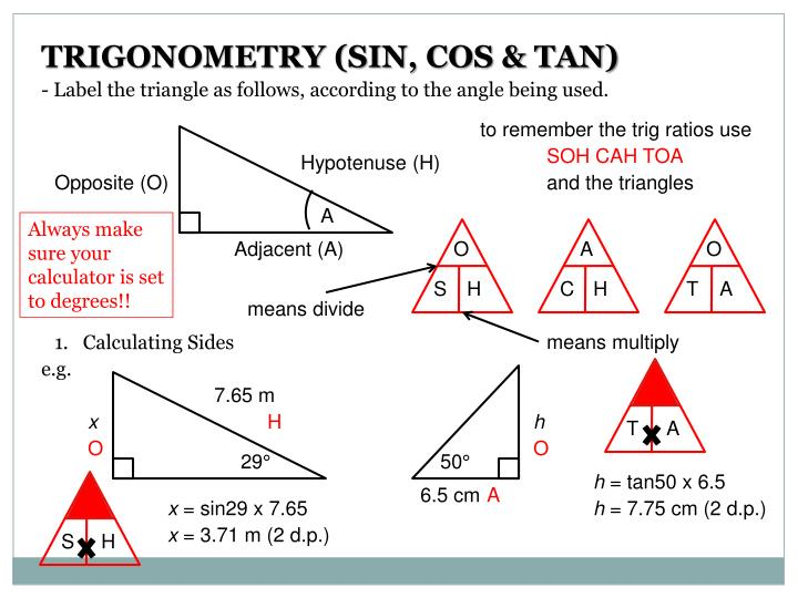 TRIGONOMETRY (SIN, COS & TAN)