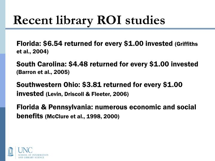 Recent library ROI studies