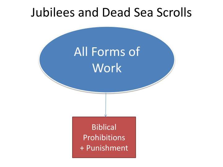 Jubilees and Dead Sea Scrolls