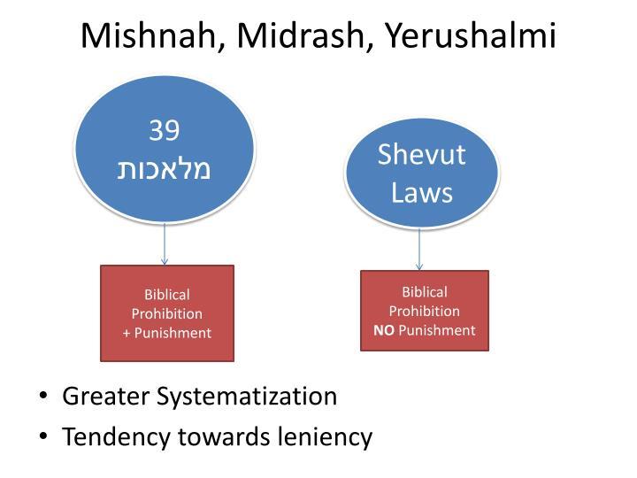 Mishnah, Midrash, Yerushalmi