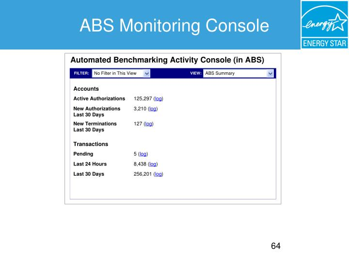 ABS Monitoring Console