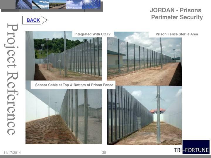 JORDAN - Prisons