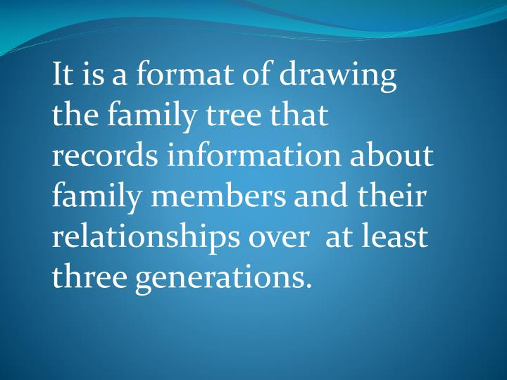 It is a format of drawing the family tree that records information about family members and their relationships over  at least three generations.