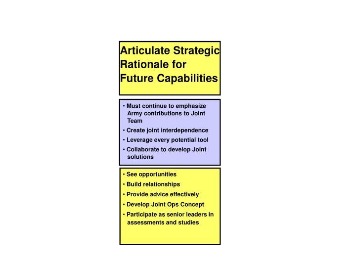 Articulate Strategic Rationale for Future Capabilities