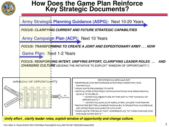 How Does the Game Plan Reinforce