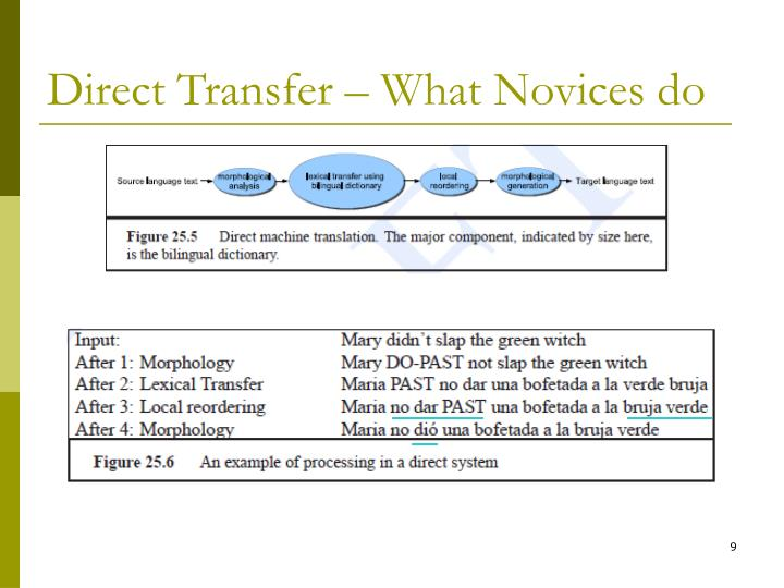 Direct Transfer – What Novices do