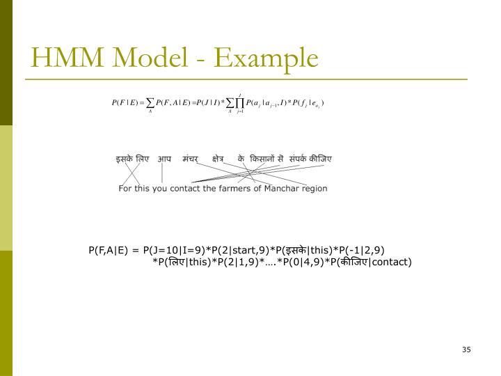 HMM Model - Example
