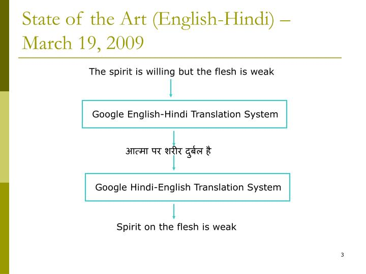 State of the art english hindi march 19 2009