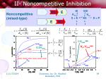 ii noncompetitive inhibition