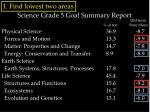 science grade 5 goal summary report