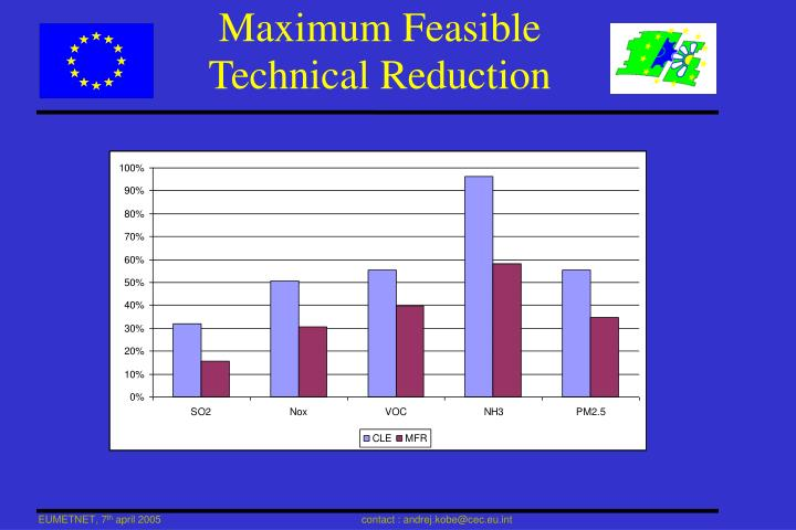 Maximum Feasible Technical Reduction