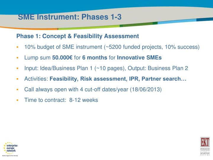SME Instrument: Phases 1-3
