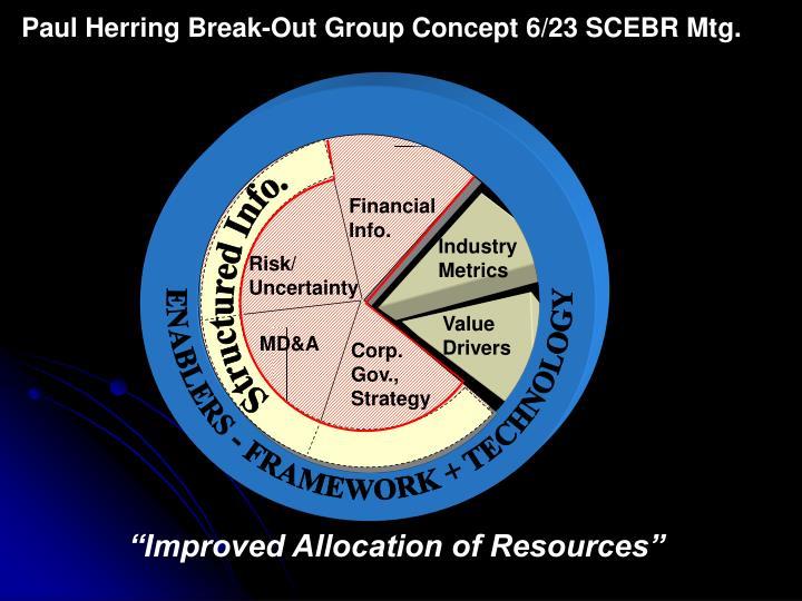 Paul Herring Break-Out Group Concept 6/23 SCEBR Mtg.