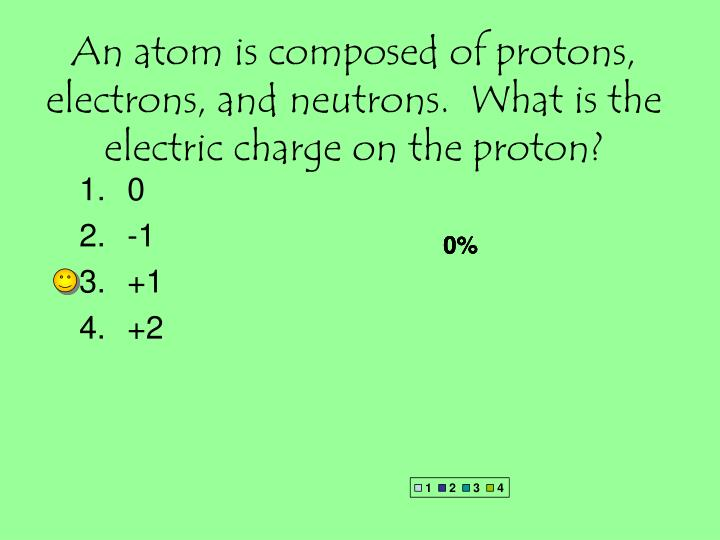 An atom is composed of protons electrons and neutrons what is the electric charge on the proton