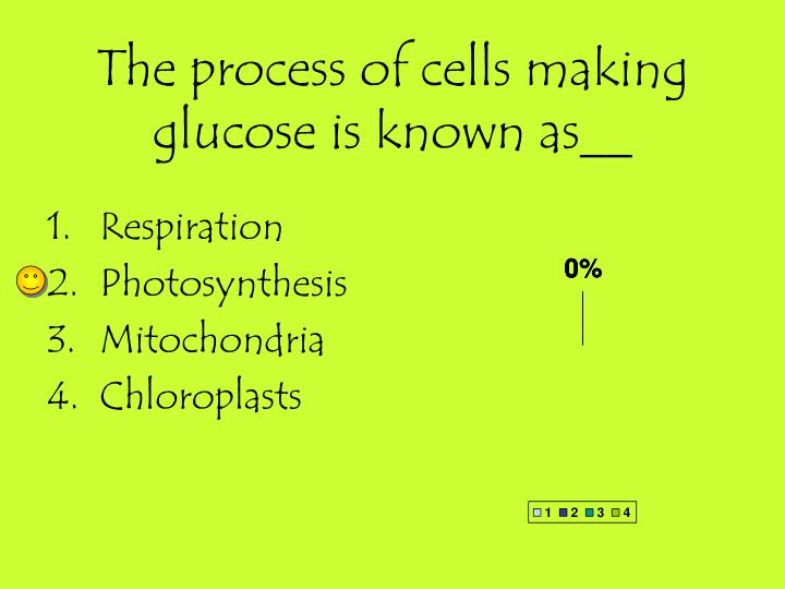 The process of cells making glucose is known as__