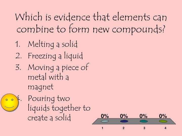 Which is evidence that elements can combine to form new compounds?