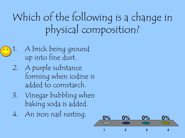 Which of the following is a change in physical composition?