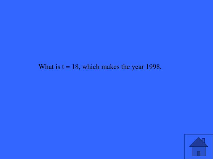 What is t = 18, which makes the year 1998.