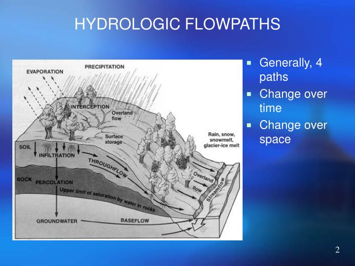 Hydrologic flowpaths