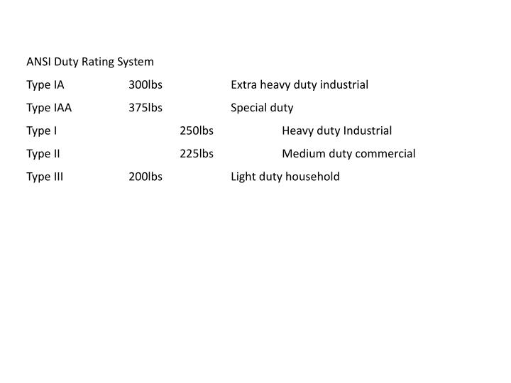 ANSI Duty Rating System