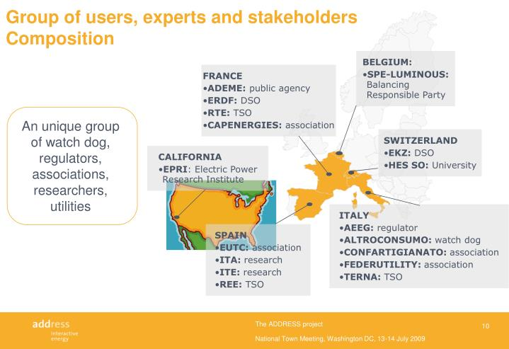 Group of users, experts and stakeholders