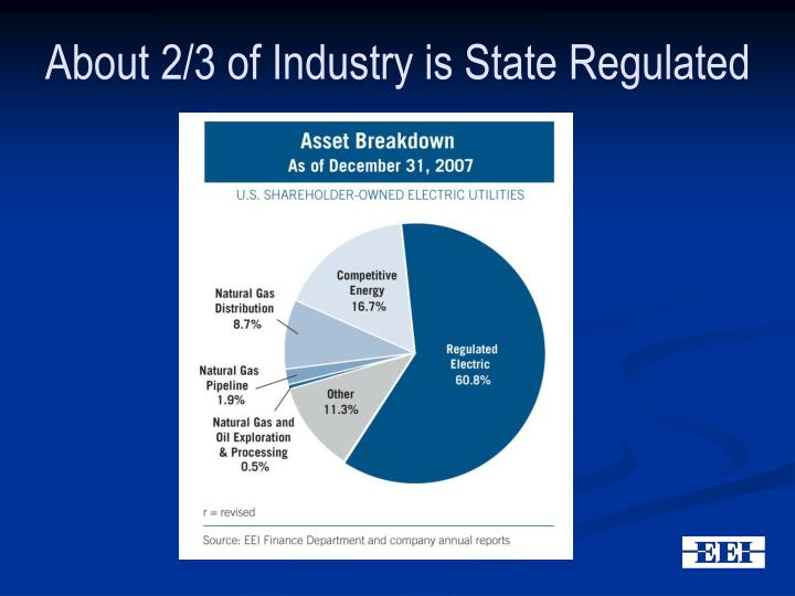 About 2/3 of Industry is State Regulated
