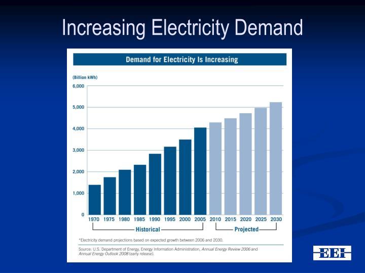 Increasing Electricity Demand