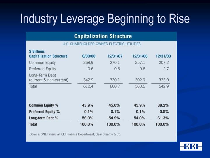 Industry Leverage Beginning to Rise