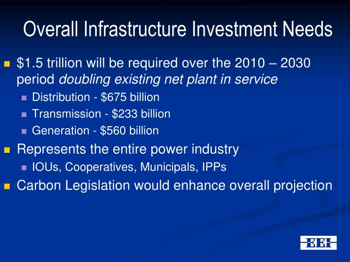 Overall Infrastructure Investment Needs