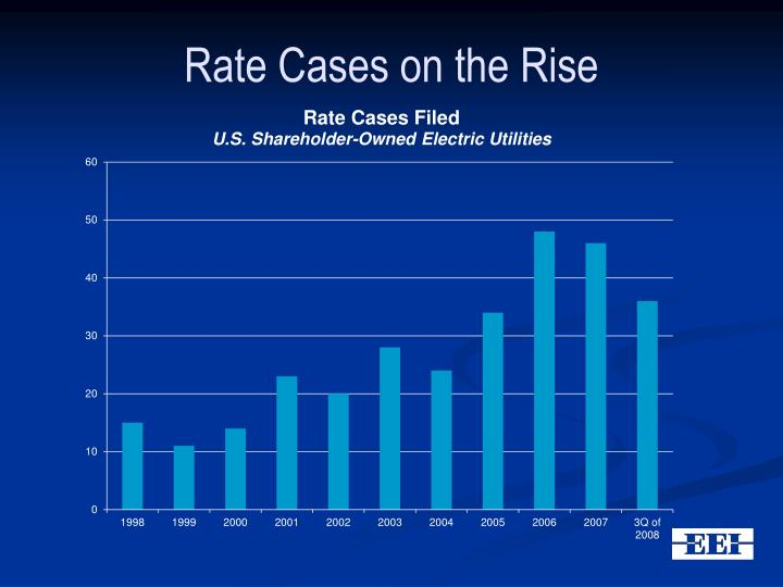 Rate Cases on the Rise