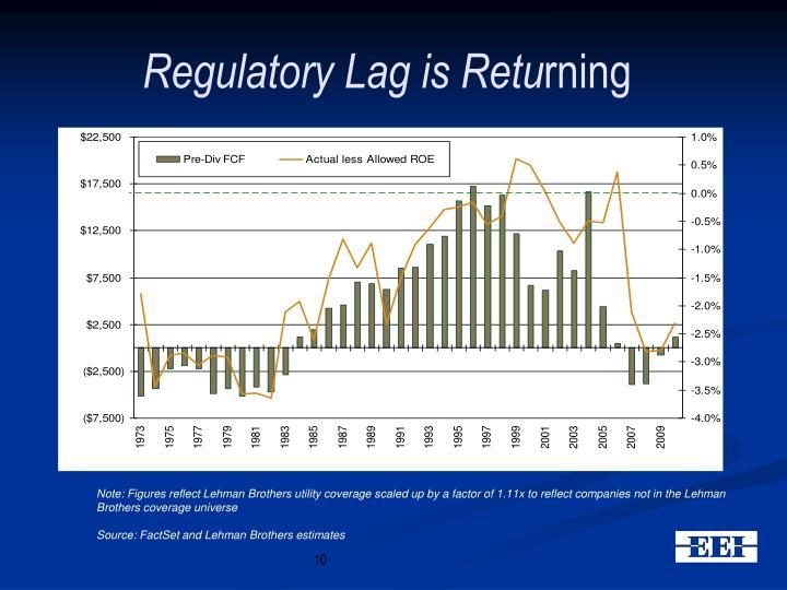 Regulatory Lag is Retu