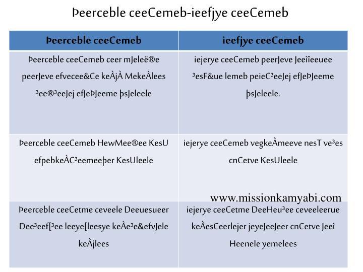 Þeerceble ceeCemeb-ieefjye ceeCemeb